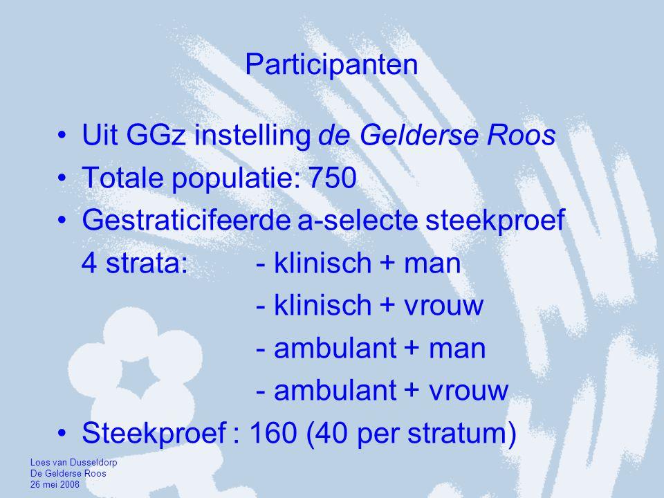 Participanten •Uit GGz instelling de Gelderse Roos •Totale populatie: 750 •Gestraticifeerde a-selecte steekproef 4 strata: - klinisch + man - klinisch