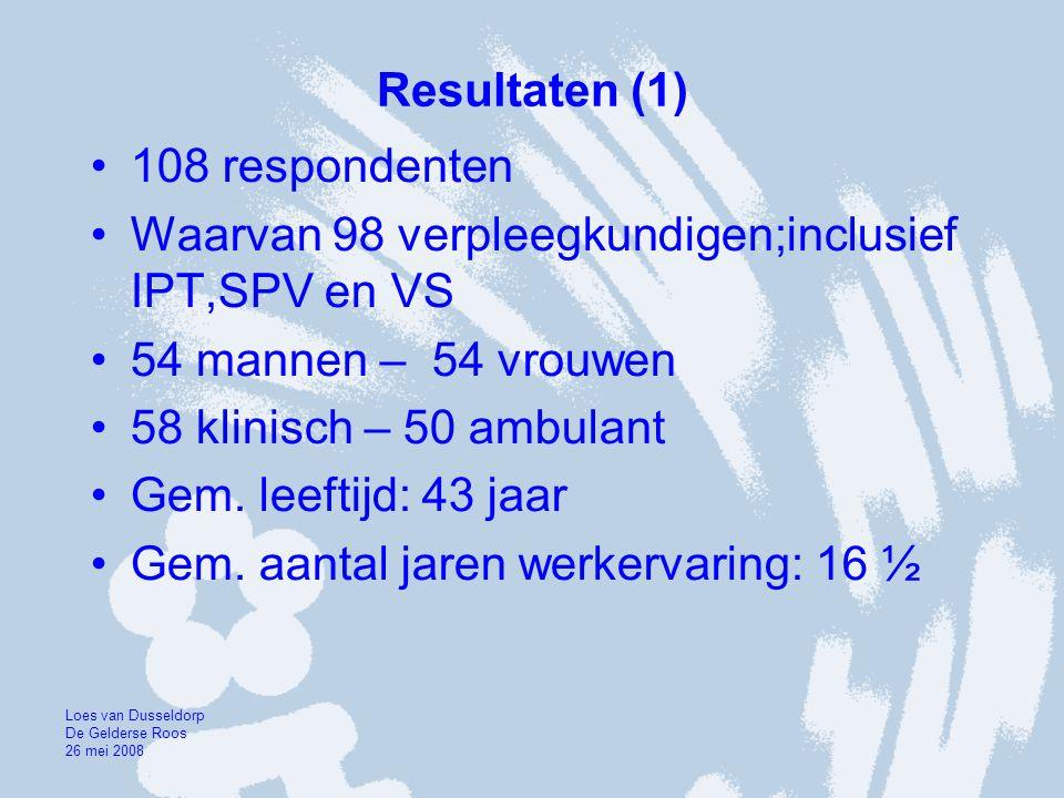 Resultaten (1) •108 respondenten •Waarvan 98 verpleegkundigen;inclusief IPT,SPV en VS •54 mannen – 54 vrouwen •58 klinisch – 50 ambulant •Gem. leeftij