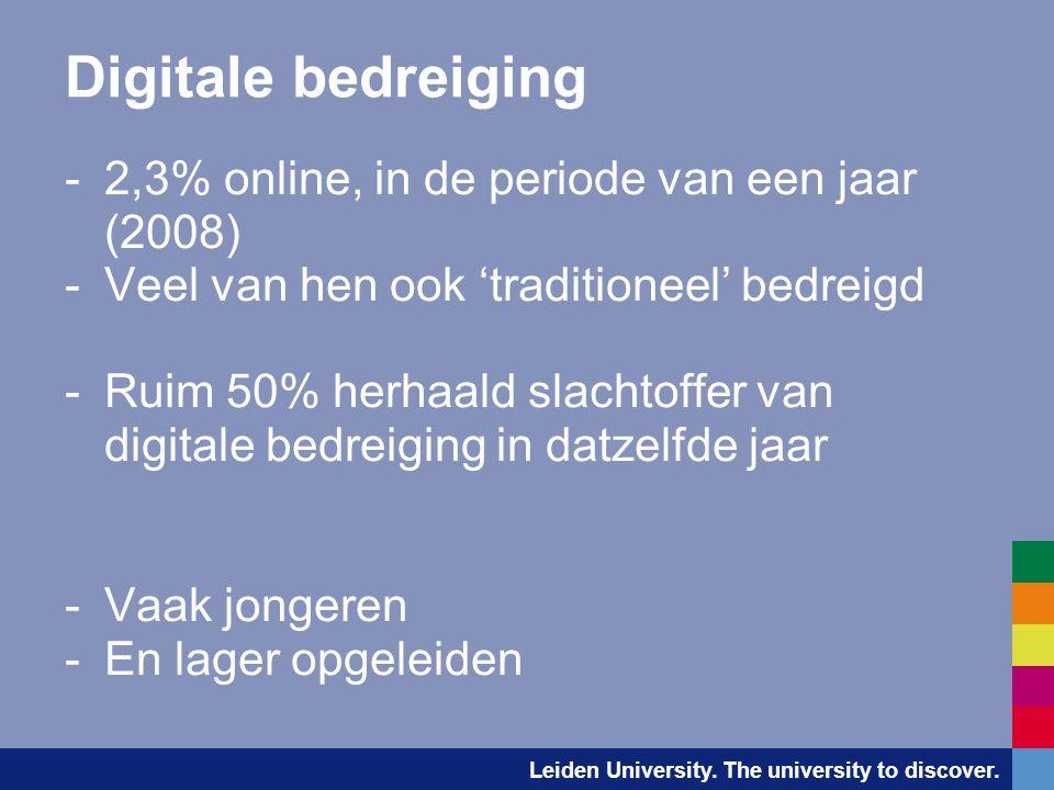 Leiden University. The university to discover. Digitale bedreiging -2,3% online, in de periode van een jaar (2008) -Veel van hen ook 'traditioneel' be