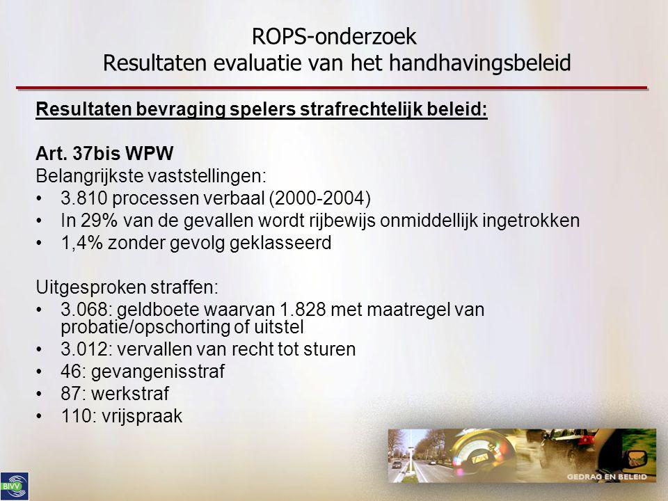 ROPS-onderzoek Resultaten evaluatie van het handhavingsbeleid Resultaten bevraging spelers strafrechtelijk beleid: Art. 37bis WPW Belangrijkste vastst