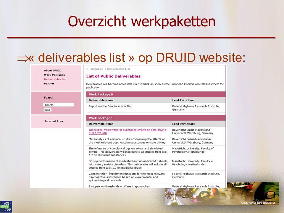  « deliverables list » op DRUID website: