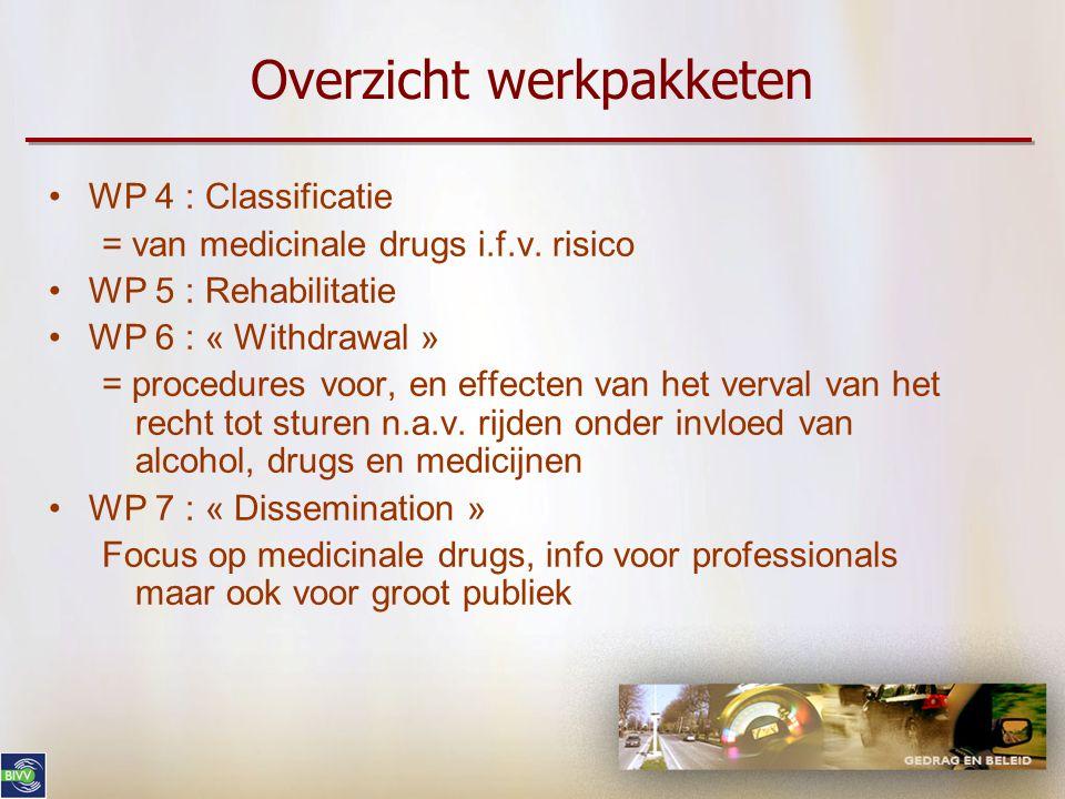 Overzicht werkpakketen •WP 4 : Classificatie = van medicinale drugs i.f.v. risico •WP 5 : Rehabilitatie •WP 6 : « Withdrawal » = procedures voor, en e