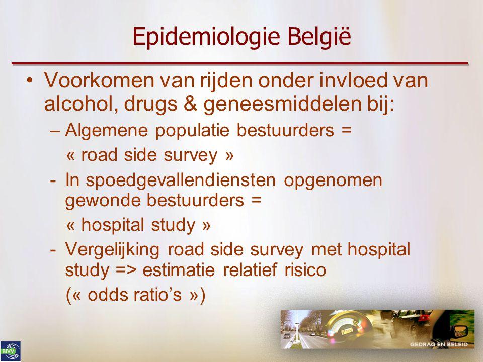 Epidemiologie België •Voorkomen van rijden onder invloed van alcohol, drugs & geneesmiddelen bij: –Algemene populatie bestuurders = « road side survey