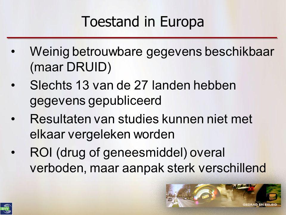 Toestand in Europa •Weinig betrouwbare gegevens beschikbaar (maar DRUID) •Slechts 13 van de 27 landen hebben gegevens gepubliceerd •Resultaten van stu