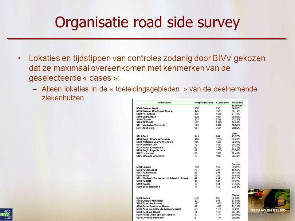 Organisatie road side survey •Lokaties en tijdstippen van controles zodanig door BIVV gekozen dat ze maximaal overeenkomen met kenmerken van de gesele
