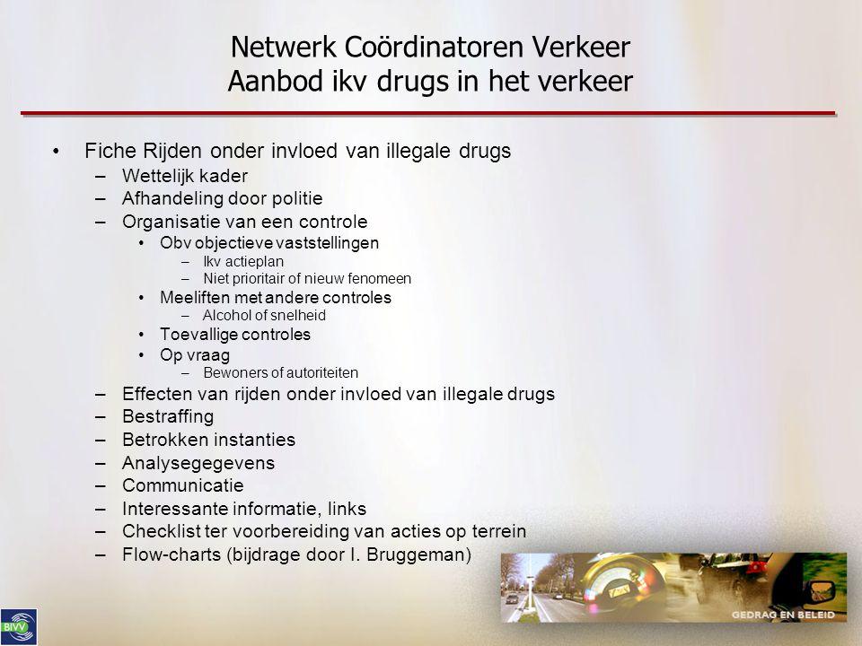 Netwerk Coördinatoren Verkeer Aanbod ikv drugs in het verkeer •Fiche Rijden onder invloed van illegale drugs –Wettelijk kader –Afhandeling door politi
