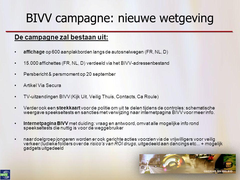 BIVV campagne: nieuwe wetgeving De campagne zal bestaan uit: •affichage op 600 aanplakborden langs de autosnelwegen (FR, NL, D) •15.000 affichettes (F