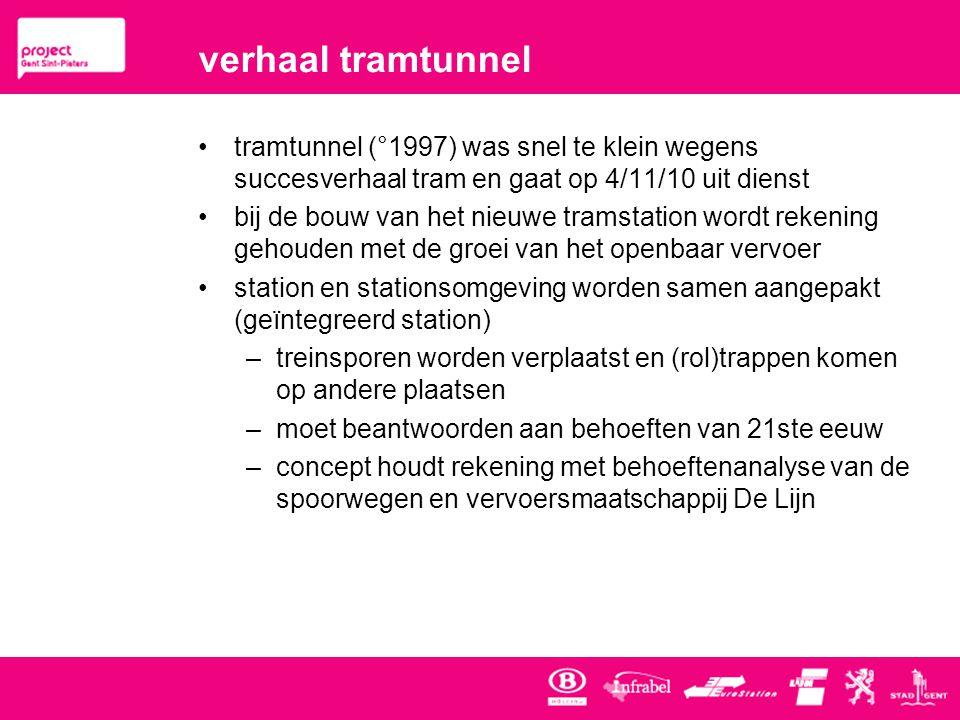 verhaal tramtunnel •tramtunnel (°1997) was snel te klein wegens succesverhaal tram en gaat op 4/11/10 uit dienst •bij de bouw van het nieuwe tramstation wordt rekening gehouden met de groei van het openbaar vervoer •station en stationsomgeving worden samen aangepakt (geïntegreerd station) –treinsporen worden verplaatst en (rol)trappen komen op andere plaatsen –moet beantwoorden aan behoeften van 21ste eeuw –concept houdt rekening met behoeftenanalyse van de spoorwegen en vervoersmaatschappij De Lijn