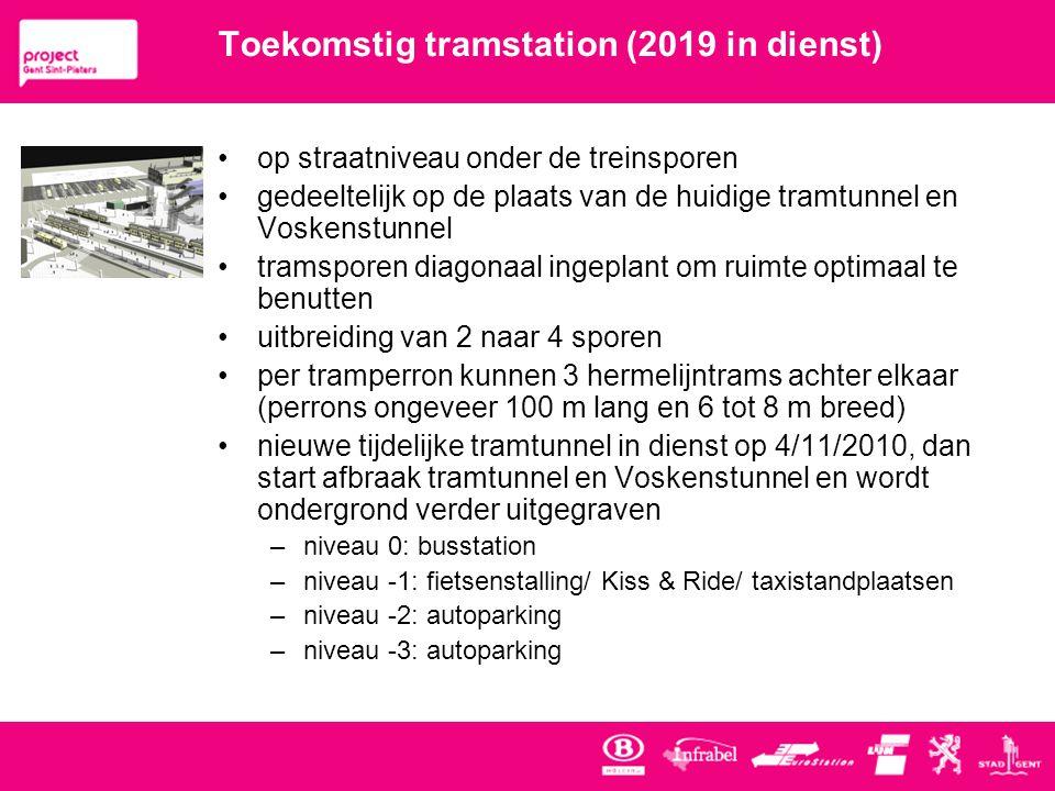 Toekomstig tramstation (2019 in dienst) •op straatniveau onder de treinsporen •gedeeltelijk op de plaats van de huidige tramtunnel en Voskenstunnel •tramsporen diagonaal ingeplant om ruimte optimaal te benutten •uitbreiding van 2 naar 4 sporen •per tramperron kunnen 3 hermelijntrams achter elkaar (perrons ongeveer 100 m lang en 6 tot 8 m breed) •nieuwe tijdelijke tramtunnel in dienst op 4/11/2010, dan start afbraak tramtunnel en Voskenstunnel en wordt ondergrond verder uitgegraven –niveau 0: busstation –niveau -1: fietsenstalling/ Kiss & Ride/ taxistandplaatsen –niveau -2: autoparking –niveau -3: autoparking