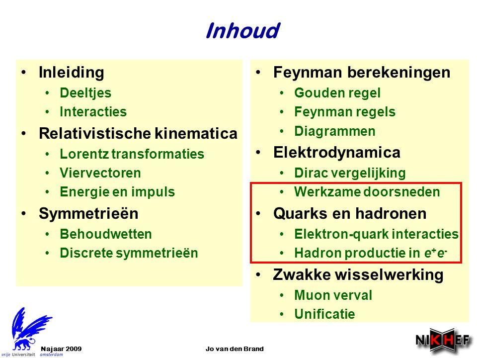 Najaar 2009Jo van den Brand •Inleiding •Deeltjes •Interacties •Relativistische kinematica •Lorentz transformaties •Viervectoren •Energie en impuls •Sy