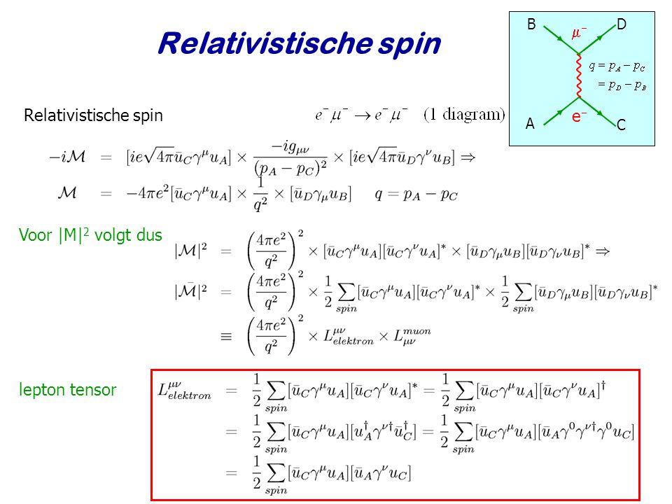 Najaar 2009Jo van den Brand21 Relativistische spin Voor |M| 2 volgt dus lepton tensor A B C D Relativistische spin ee 
