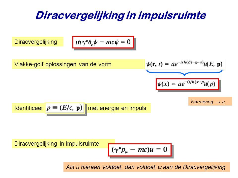 Najaar 2009Jo van den Brand3 Diracvergelijking in impulsruimte Vlakke-golf oplossingen van de vorm Normering  a Identificeer met energie en impuls Diracvergelijking Diracvergelijking in impulsruimte Als u hieraan voldoet, dan voldoet  aan de Diracvergelijking