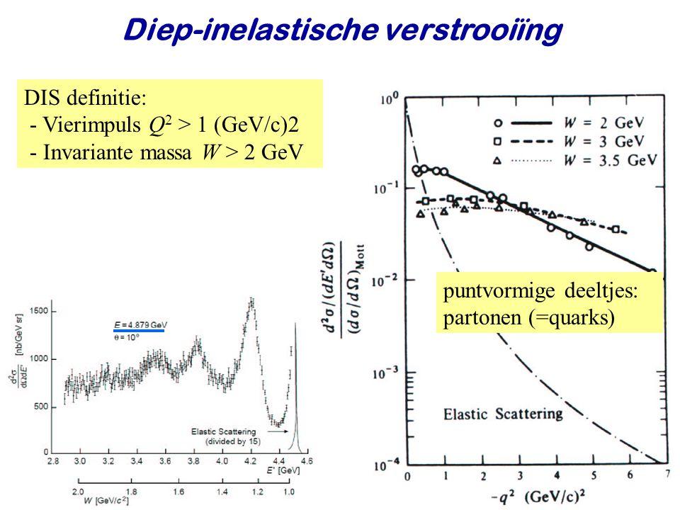 Najaar 2009Jo van den Brand32 Diep-inelastische verstrooiïng DIS definitie: - Vierimpuls Q 2 > 1 (GeV/c)2 - Invariante massa W > 2 GeV puntvormige dee