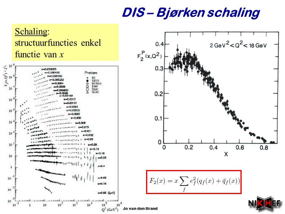 Najaar 2009Jo van den Brand33 DIS – Bjørken schaling Schaling: structuurfuncties enkel functie van x