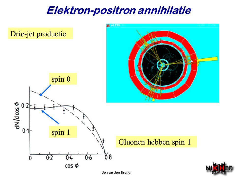 Najaar 2009Jo van den Brand37 Elektron-positron annihilatie Drie-jet productie Gluonen hebben spin 1 spin 1 spin 0