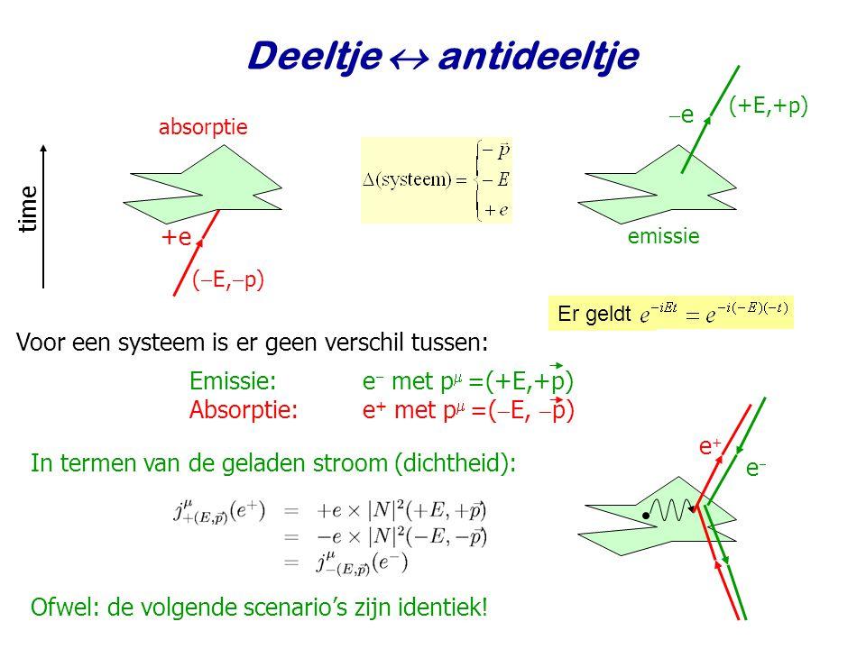 Najaar 2009Jo van den Brand5 Deeltje  antideeltje In termen van de geladen stroom (dichtheid): Ofwel: de volgende scenario's zijn identiek! time +e (