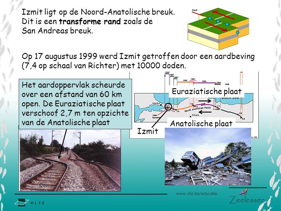 V L I Z www.vliz.be/educatie Zeelessen Izmit ligt op de Noord-Anatolische breuk. Dit is een transforme rand zoals de San Andreas breuk. Izmit Anatolis