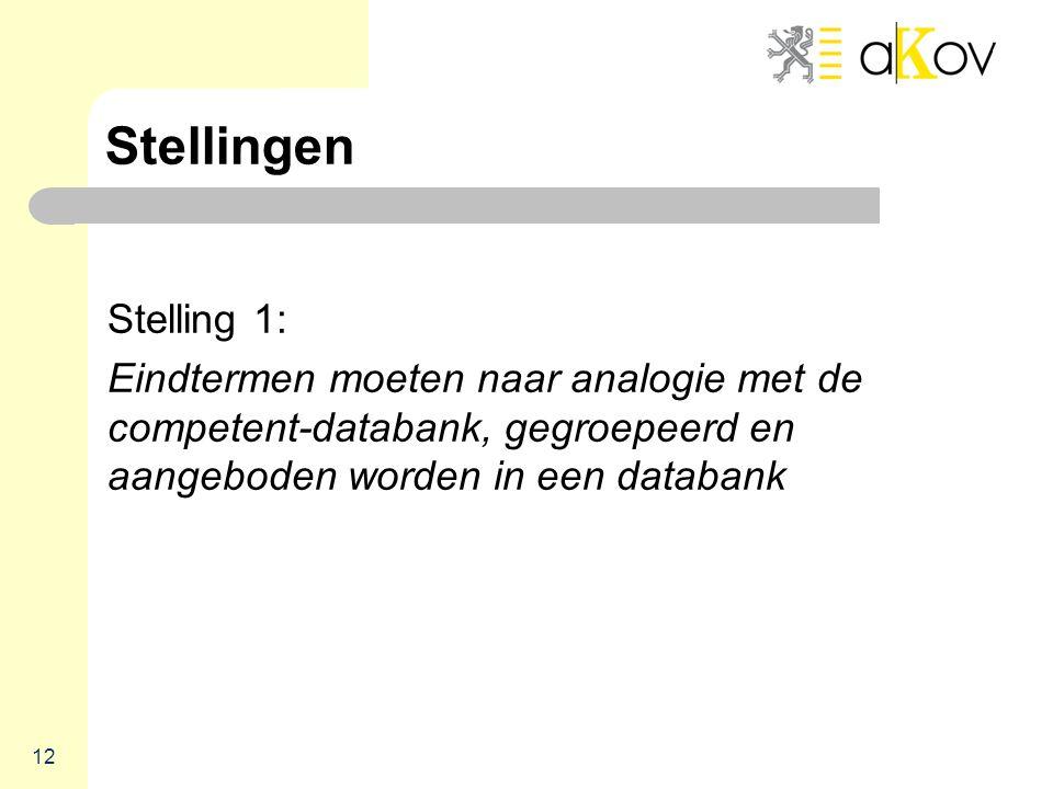 Stellingen Stelling 1: Eindtermen moeten naar analogie met de competent-databank, gegroepeerd en aangeboden worden in een databank 12