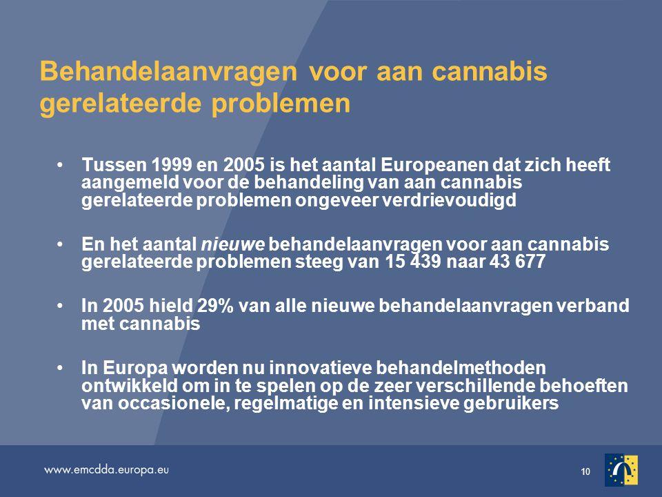 10 Behandelaanvragen voor aan cannabis gerelateerde problemen •Tussen 1999 en 2005 is het aantal Europeanen dat zich heeft aangemeld voor de behandeling van aan cannabis gerelateerde problemen ongeveer verdrievoudigd •En het aantal nieuwe behandelaanvragen voor aan cannabis gerelateerde problemen steeg van 15 439 naar 43 677 •In 2005 hield 29% van alle nieuwe behandelaanvragen verband met cannabis •In Europa worden nu innovatieve behandelmethoden ontwikkeld om in te spelen op de zeer verschillende behoeften van occasionele, regelmatige en intensieve gebruikers