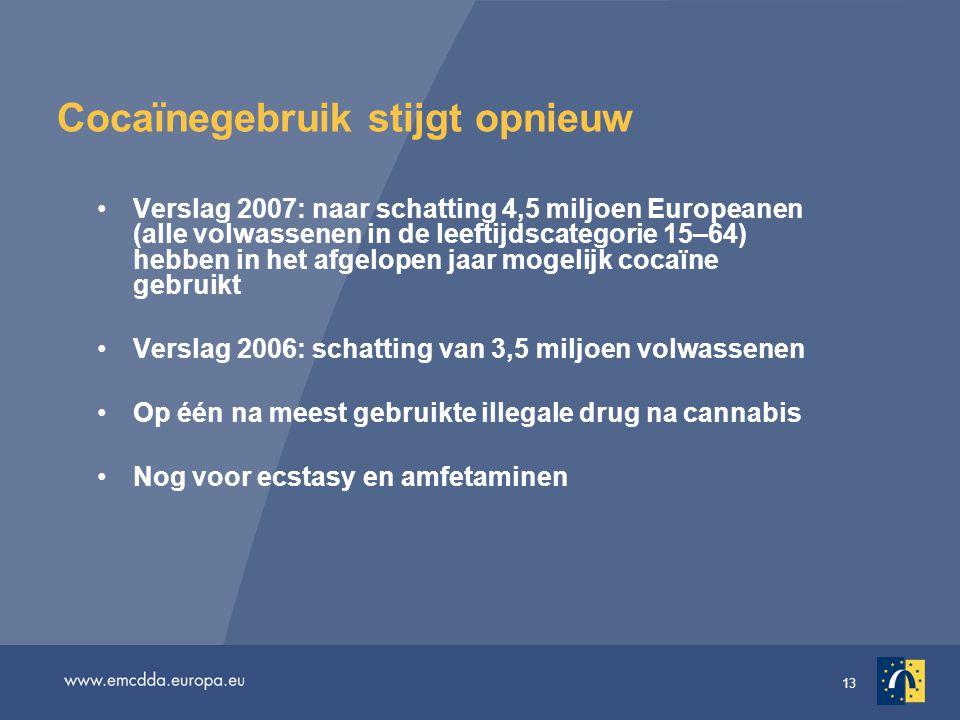 13 Cocaïnegebruik stijgt opnieuw •Verslag 2007: naar schatting 4,5 miljoen Europeanen (alle volwassenen in de leeftijdscategorie 15–64) hebben in het afgelopen jaar mogelijk cocaïne gebruikt •Verslag 2006: schatting van 3,5 miljoen volwassenen •Op één na meest gebruikte illegale drug na cannabis •Nog voor ecstasy en amfetaminen