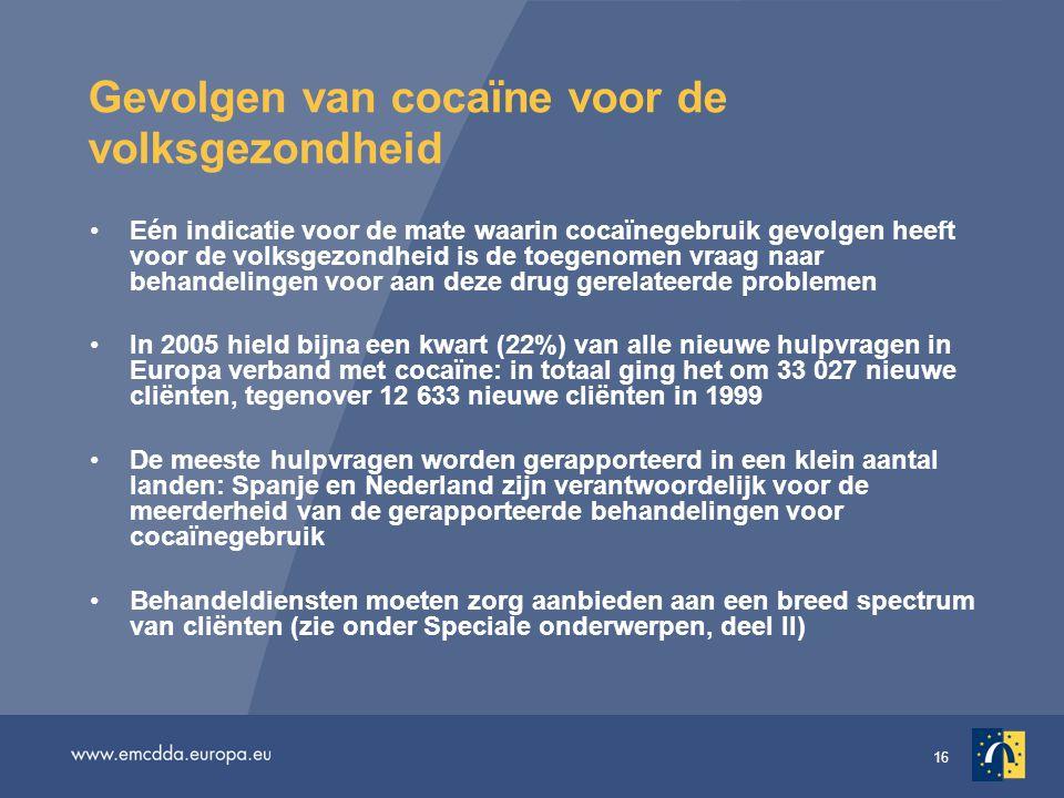 16 Gevolgen van cocaïne voor de volksgezondheid •Eén indicatie voor de mate waarin cocaïnegebruik gevolgen heeft voor de volksgezondheid is de toegenomen vraag naar behandelingen voor aan deze drug gerelateerde problemen •In 2005 hield bijna een kwart (22%) van alle nieuwe hulpvragen in Europa verband met cocaïne: in totaal ging het om 33 027 nieuwe cliënten, tegenover 12 633 nieuwe cliënten in 1999 •De meeste hulpvragen worden gerapporteerd in een klein aantal landen: Spanje en Nederland zijn verantwoordelijk voor de meerderheid van de gerapporteerde behandelingen voor cocaïnegebruik •Behandeldiensten moeten zorg aanbieden aan een breed spectrum van cliënten (zie onder Speciale onderwerpen, deel II)