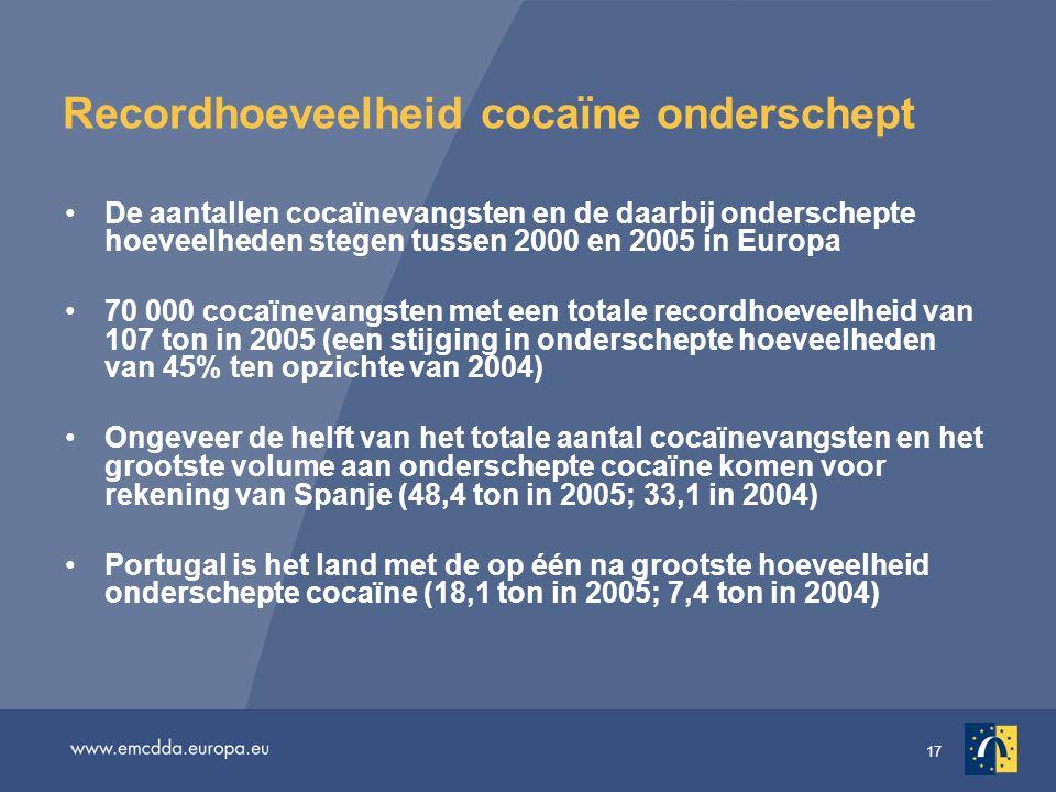 17 Recordhoeveelheid cocaïne onderschept •De aantallen cocaïnevangsten en de daarbij onderschepte hoeveelheden stegen tussen 2000 en 2005 in Europa •70 000 cocaïnevangsten met een totale recordhoeveelheid van 107 ton in 2005 (een stijging in onderschepte hoeveelheden van 45% ten opzichte van 2004) •Ongeveer de helft van het totale aantal cocaïnevangsten en het grootste volume aan onderschepte cocaïne komen voor rekening van Spanje (48,4 ton in 2005; 33,1 in 2004) •Portugal is het land met de op één na grootste hoeveelheid onderschepte cocaïne (18,1 ton in 2005; 7,4 ton in 2004)