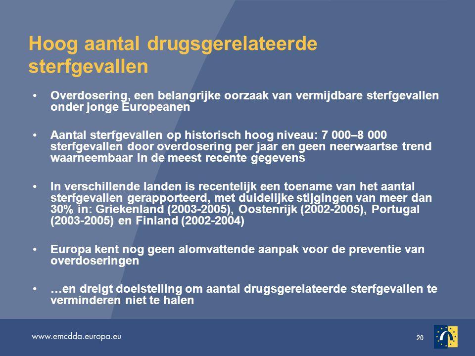 20 Hoog aantal drugsgerelateerde sterfgevallen •Overdosering, een belangrijke oorzaak van vermijdbare sterfgevallen onder jonge Europeanen •Aantal sterfgevallen op historisch hoog niveau: 7 000–8 000 sterfgevallen door overdosering per jaar en geen neerwaartse trend waarneembaar in de meest recente gegevens •In verschillende landen is recentelijk een toename van het aantal sterfgevallen gerapporteerd, met duidelijke stijgingen van meer dan 30% in: Griekenland (2003-2005), Oostenrijk (2002-2005), Portugal (2003-2005) en Finland (2002-2004) •Europa kent nog geen alomvattende aanpak voor de preventie van overdoseringen •…en dreigt doelstelling om aantal drugsgerelateerde sterfgevallen te verminderen niet te halen