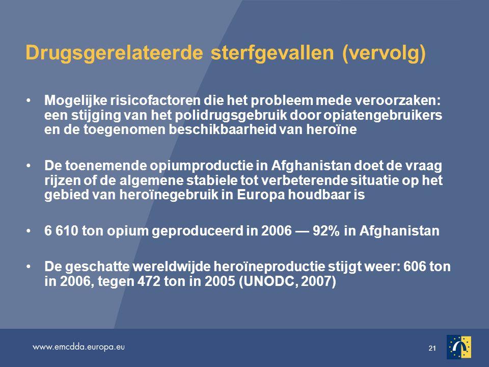 21 Drugsgerelateerde sterfgevallen (vervolg) •Mogelijke risicofactoren die het probleem mede veroorzaken: een stijging van het polidrugsgebruik door opiatengebruikers en de toegenomen beschikbaarheid van heroïne •De toenemende opiumproductie in Afghanistan doet de vraag rijzen of de algemene stabiele tot verbeterende situatie op het gebied van heroïnegebruik in Europa houdbaar is •6 610 ton opium geproduceerd in 2006 — 92% in Afghanistan •De geschatte wereldwijde heroïneproductie stijgt weer: 606 ton in 2006, tegen 472 ton in 2005 (UNODC, 2007)
