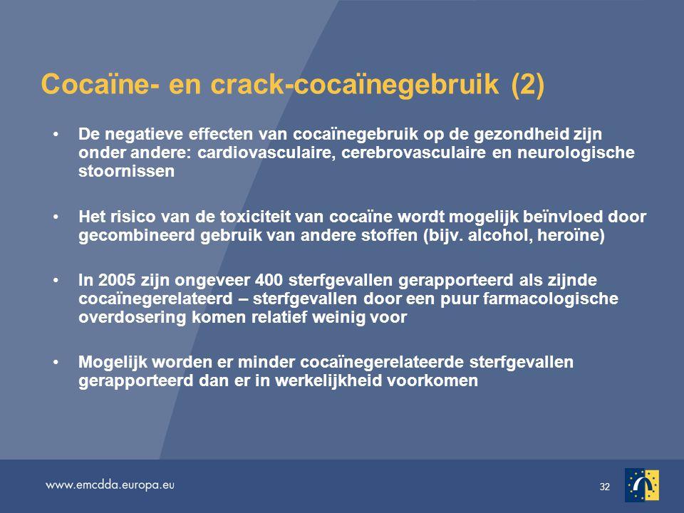 32 Cocaïne- en crack-cocaïnegebruik (2) •De negatieve effecten van cocaïnegebruik op de gezondheid zijn onder andere: cardiovasculaire, cerebrovasculaire en neurologische stoornissen •Het risico van de toxiciteit van cocaïne wordt mogelijk beïnvloed door gecombineerd gebruik van andere stoffen (bijv.