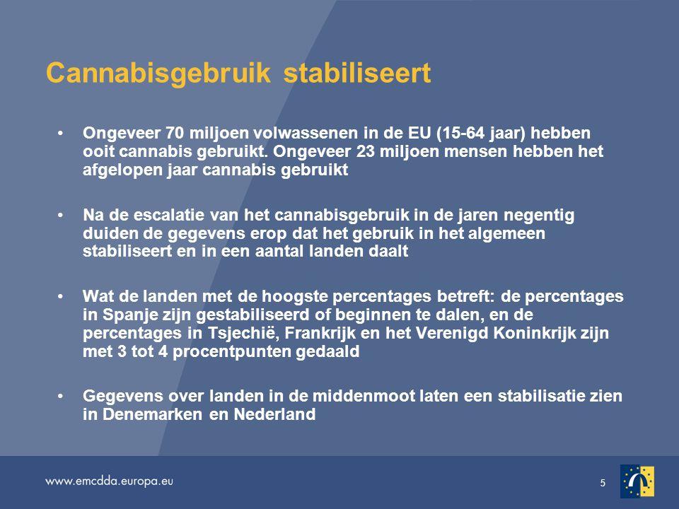 5 Cannabisgebruik stabiliseert •Ongeveer 70 miljoen volwassenen in de EU (15-64 jaar) hebben ooit cannabis gebruikt.