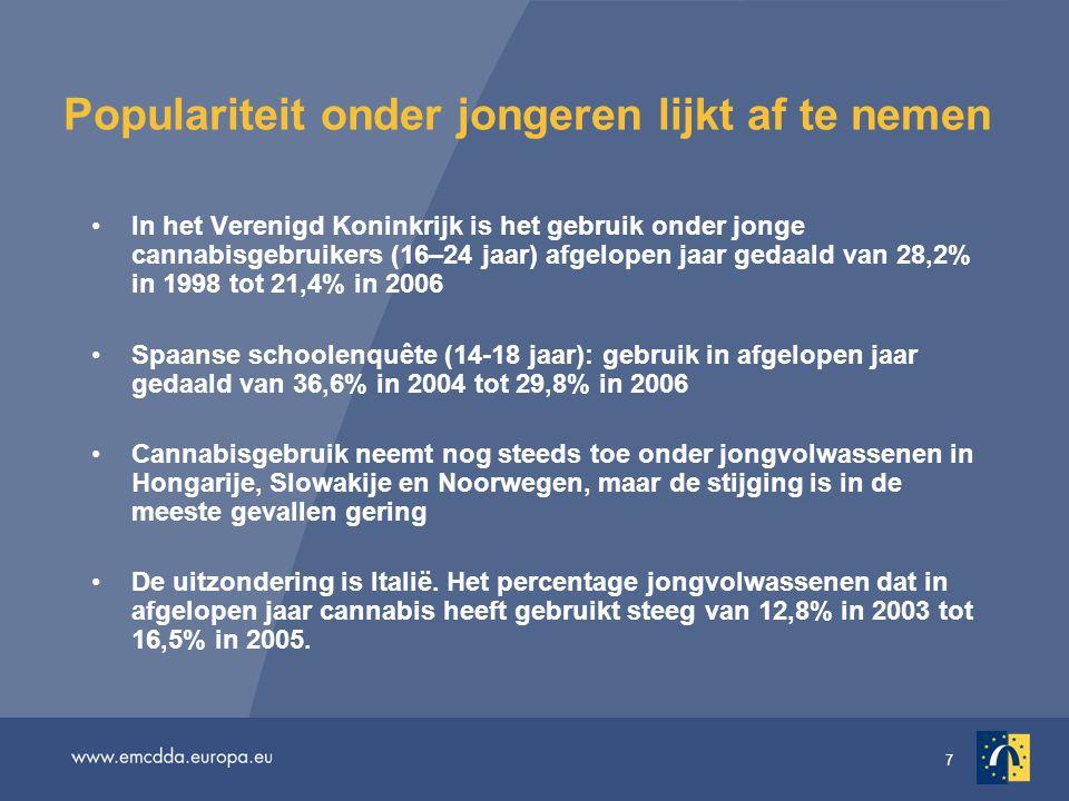 7 Populariteit onder jongeren lijkt af te nemen •In het Verenigd Koninkrijk is het gebruik onder jonge cannabisgebruikers (16–24 jaar) afgelopen jaar gedaald van 28,2% in 1998 tot 21,4% in 2006 •Spaanse schoolenquête (14-18 jaar): gebruik in afgelopen jaar gedaald van 36,6% in 2004 tot 29,8% in 2006 •Cannabisgebruik neemt nog steeds toe onder jongvolwassenen in Hongarije, Slowakije en Noorwegen, maar de stijging is in de meeste gevallen gering •De uitzondering is Italië.