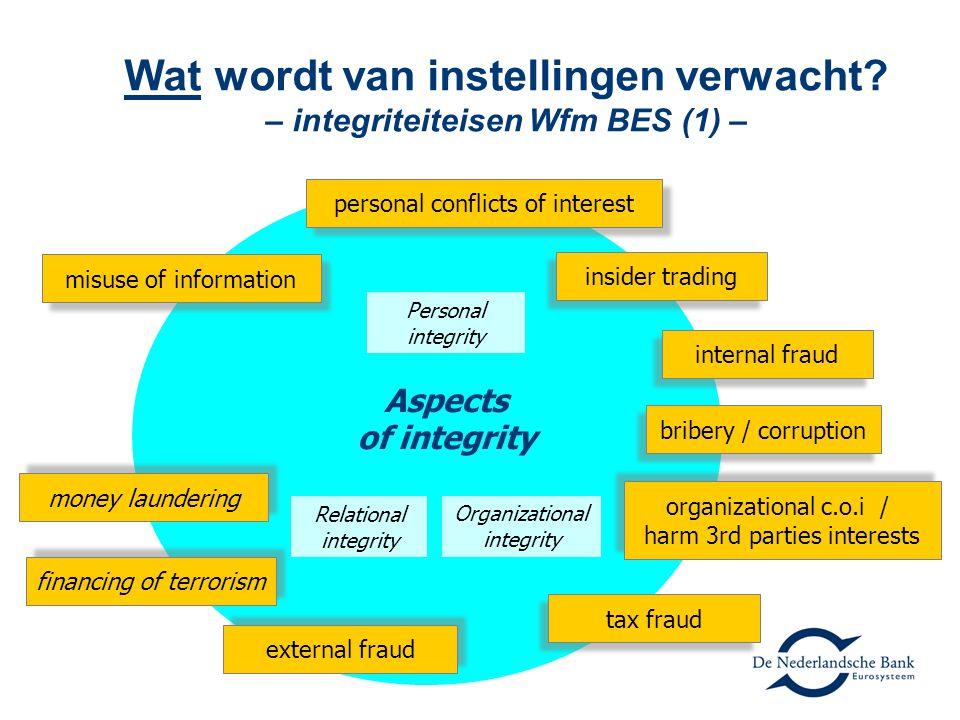 Wat wordt van instellingen verwacht? – integriteiteisen Wfm BES (1) – Personal integrity Aspects of integrity Relational integrity Organizational inte