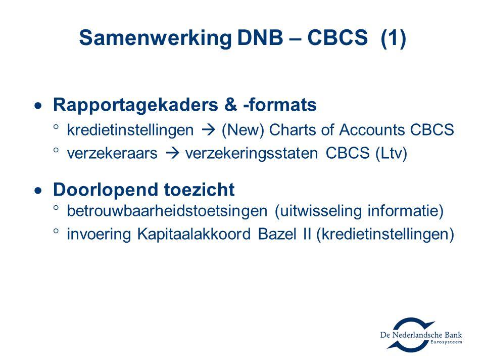  Rapportagekaders & -formats  kredietinstellingen  (New) Charts of Accounts CBCS  verzekeraars  verzekeringsstaten CBCS (Ltv)  Doorlopend toezic