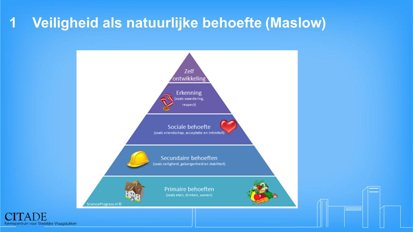 1Veiligheid als natuurlijke behoefte (Maslow)