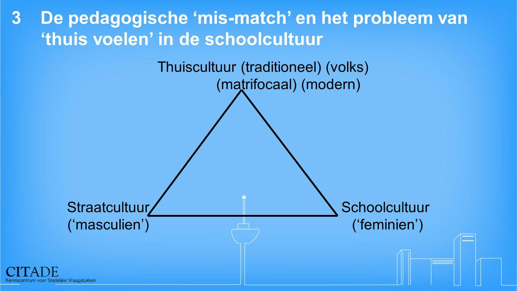 3De pedagogische 'mis-match' en het probleem van 'thuis voelen' in de schoolcultuur Thuiscultuur (traditioneel) (volks) (matrifocaal) (modern) Schoolc
