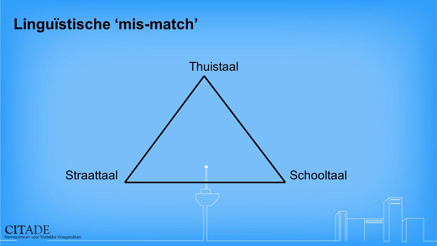 Linguïstische 'mis-match' Thuistaal SchooltaalStraattaal