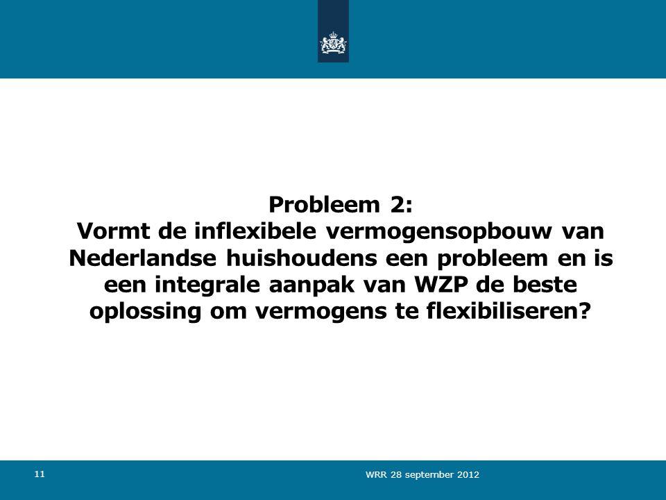 11 Probleem 2: Vormt de inflexibele vermogensopbouw van Nederlandse huishoudens een probleem en is een integrale aanpak van WZP de beste oplossing om vermogens te flexibiliseren.