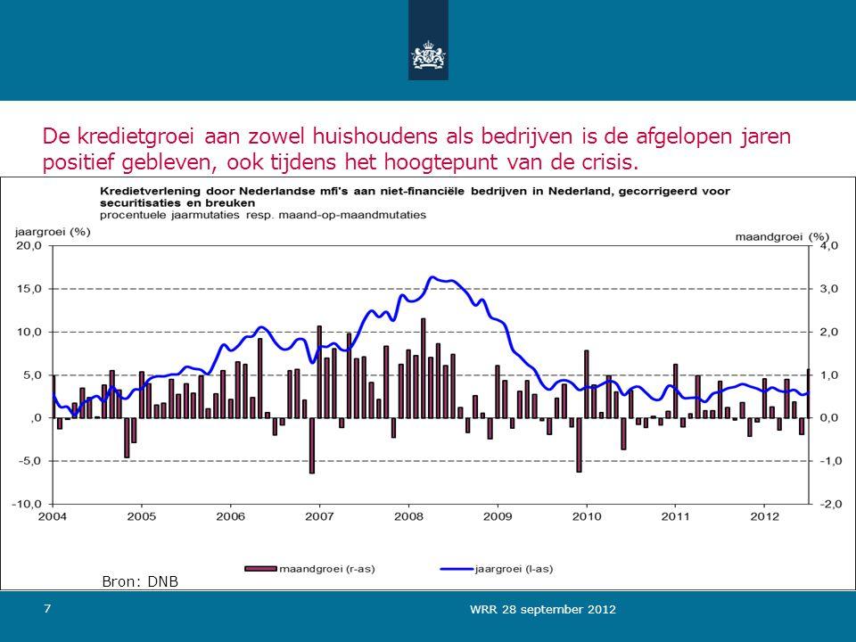 7 De kredietgroei aan zowel huishoudens als bedrijven is de afgelopen jaren positief gebleven, ook tijdens het hoogtepunt van de crisis.