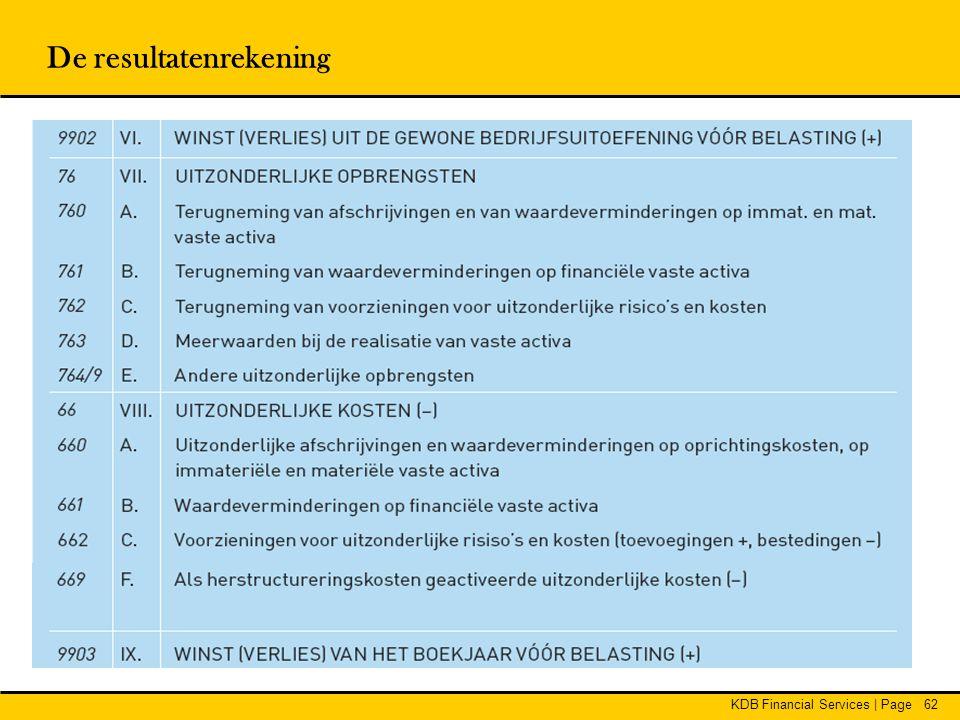 KDB Financial Services | Page62 De resultatenrekening