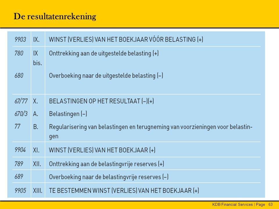 KDB Financial Services | Page63 De resultatenrekening