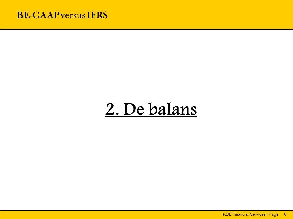 KDB Financial Services   Page59 Overlopende rekeningen Inhoud •Toe te rekenen kosten •Over te dragen opbrengsten IFRS •Geen specifieke IAS/IFRS-normen