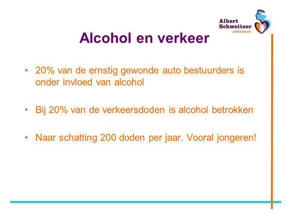 Alcohol en verkeer •20% van de ernstig gewonde auto bestuurders is onder invloed van alcohol •Bij 20% van de verkeersdoden is alcohol betrokken •Naar schatting 200 doden per jaar.