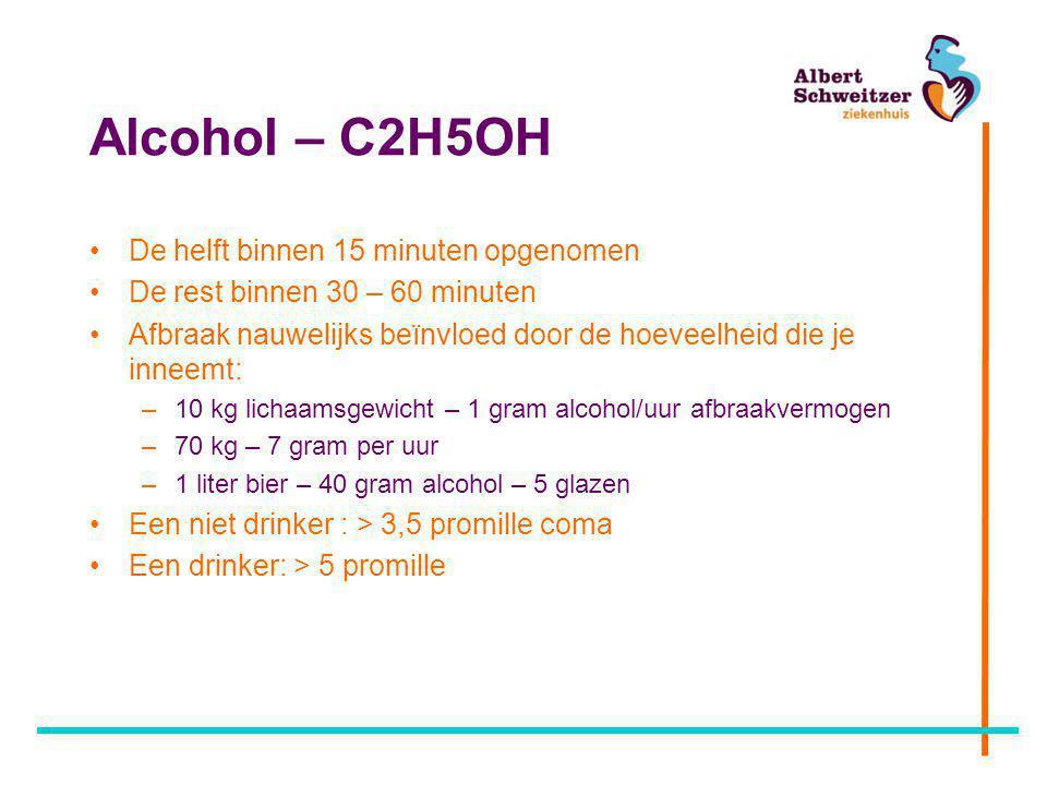 Alcohol – C2H5OH •De helft binnen 15 minuten opgenomen •De rest binnen 30 – 60 minuten •Afbraak nauwelijks beïnvloed door de hoeveelheid die je inneemt: –10 kg lichaamsgewicht – 1 gram alcohol/uur afbraakvermogen –70 kg – 7 gram per uur –1 liter bier – 40 gram alcohol – 5 glazen •Een niet drinker : > 3,5 promille coma •Een drinker: > 5 promille