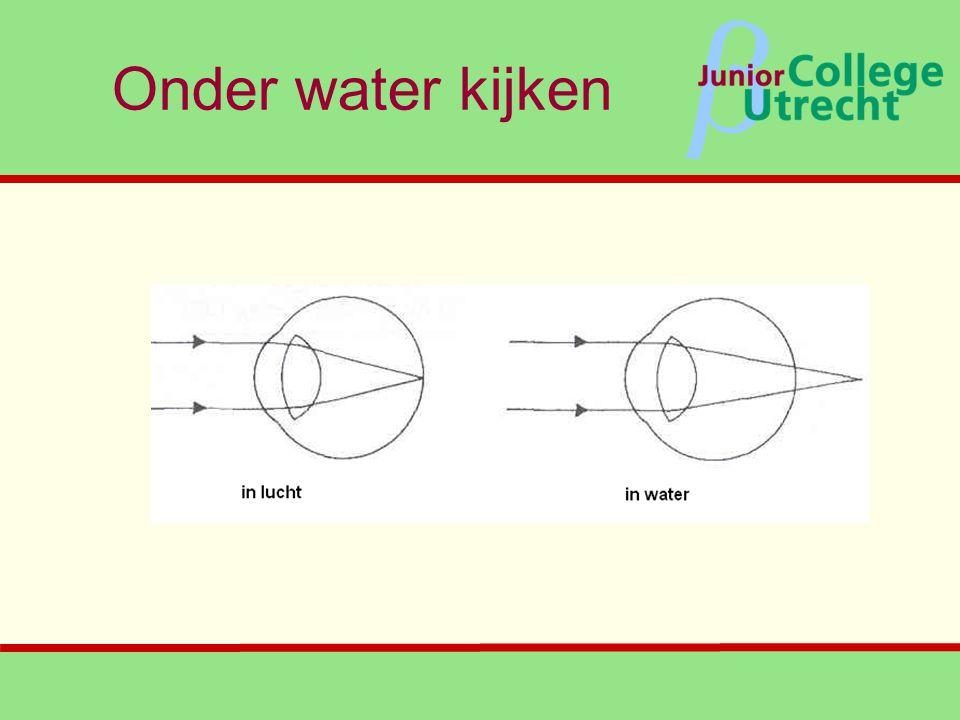 β Onder water kijken