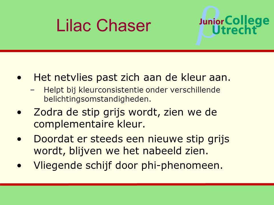 β Contact? Krijn Kieviet Junior College Utrecht 030 253 9818 www.uu.nl/jcu K.J.Kieviet@uu.nl