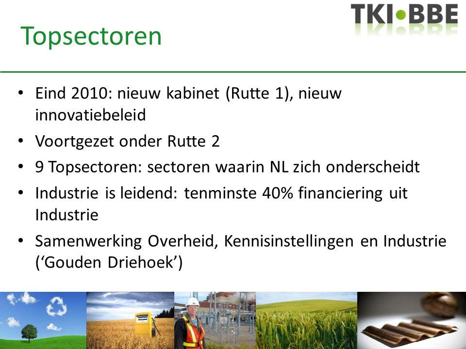 Topsectoren • Eind 2010: nieuw kabinet (Rutte 1), nieuw innovatiebeleid • Voortgezet onder Rutte 2 • 9 Topsectoren: sectoren waarin NL zich onderschei