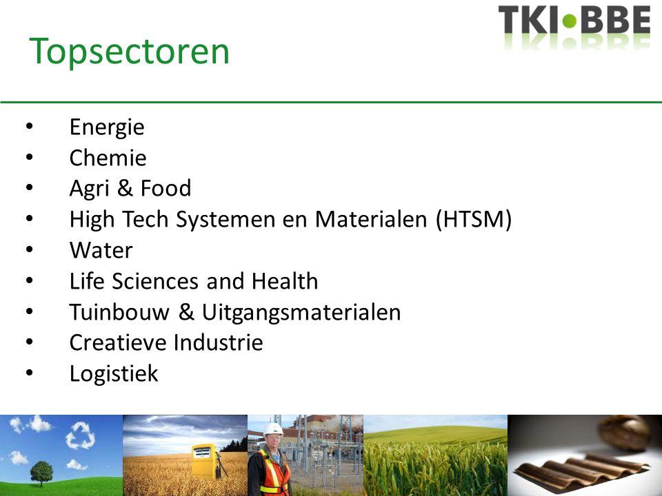 Voorstel tenders TKI BBE • Innovatiemiddelen – 3,7 mln: tender PL Bioraffinage en Conversie • SDE+ middelen – 6,7 mln tender kostprijsreductie elektriciteit en warmte uit biomassa – 5,9 mln tender integrale concepten (combi bioraffinage en groen gas productie) – 12 mln tender kostprijsreductie, infra en toepassing groen gas