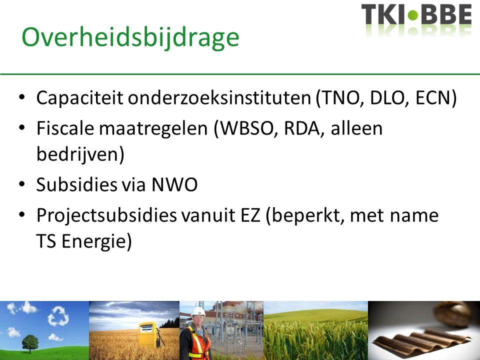 Overheidsbijdrage • Capaciteit onderzoeksinstituten (TNO, DLO, ECN) • Fiscale maatregelen (WBSO, RDA, alleen bedrijven) • Subsidies via NWO • Projects
