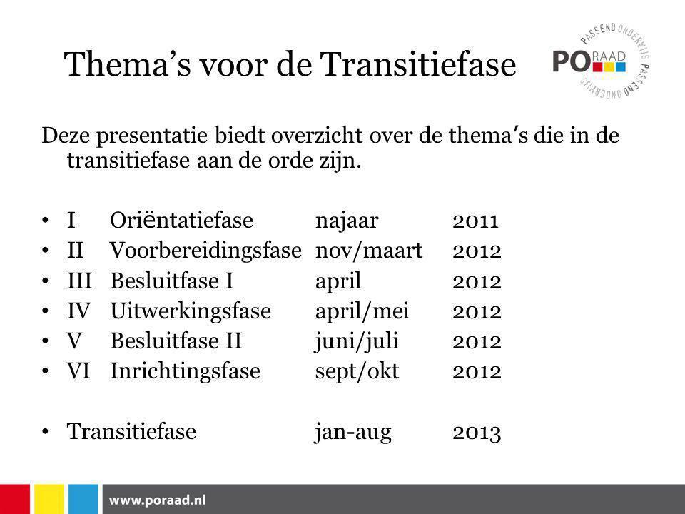 Thema's voor de Transitiefase Deze presentatie biedt overzicht over de thema ' s die in de transitiefase aan de orde zijn.