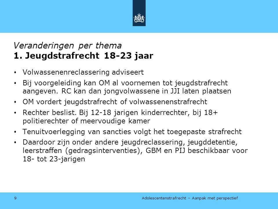 Adolescentenstrafrecht – Aanpak met perspectief Veranderingen per thema 1.
